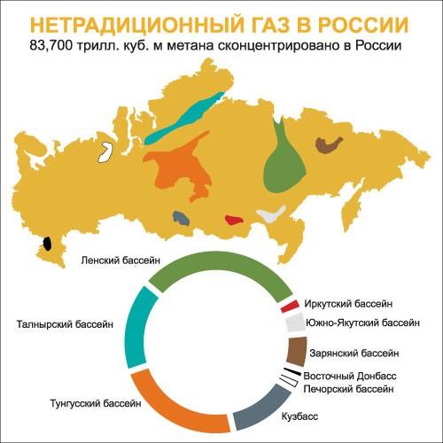 C:\Documents and Settings\Admin\Рабочий стол\Новая папка\Нетрадиционные-запасы-газа-России-составляют-837-млрд.-куб.-м.jpg
