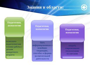 Мащенко О.Н. Знания в области: психолого-педагогические основы работы с детьм