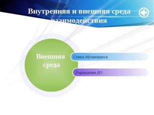 Мащенко О.Н. Семьи обучающихся Учреждения ДО Внешняя среда Внутренняя и внешн
