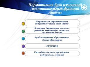 Мащенко О.Н. Нормативная база изменений воспитательных функций школы Ежегодны