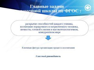 Мащенко О.Н. Главные задачи современной школы по ФГОС : раскрытие способносте
