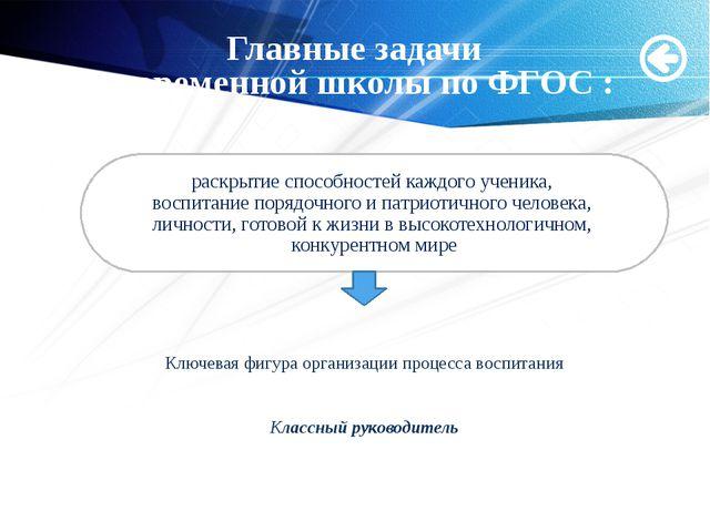 Мащенко О.Н. Главные задачи современной школы по ФГОС : раскрытие способносте...