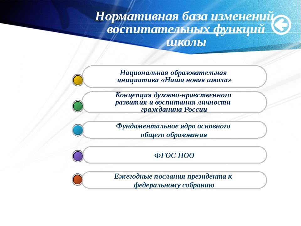 Мащенко О.Н. Нормативная база изменений воспитательных функций школы Ежегодны...