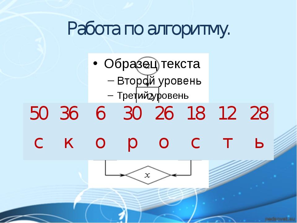 Работа по алгоритму. да нет 50 36 6 30 26 18 12 28 50 36 6 30 26 18 12 28 с к...