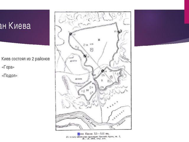 План Киева Киев состоял из 2 районов: «Гора» «Подол»