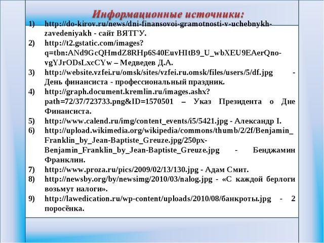 http://do-kirov.ru/news/dni-finansovoi-gramotnosti-v-uchebnykh-zavedeniyakh -...