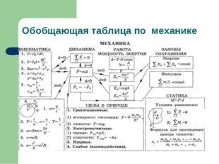 Обобщающая таблица по механике