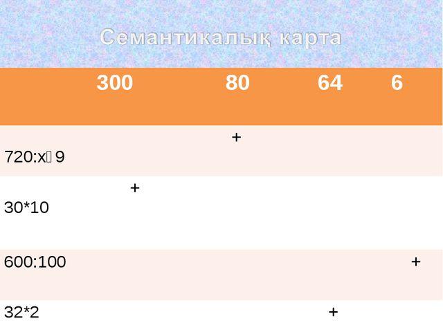 300 80  64 6 720:х₌9 + 30*10  +  600:100  + 32*2 +