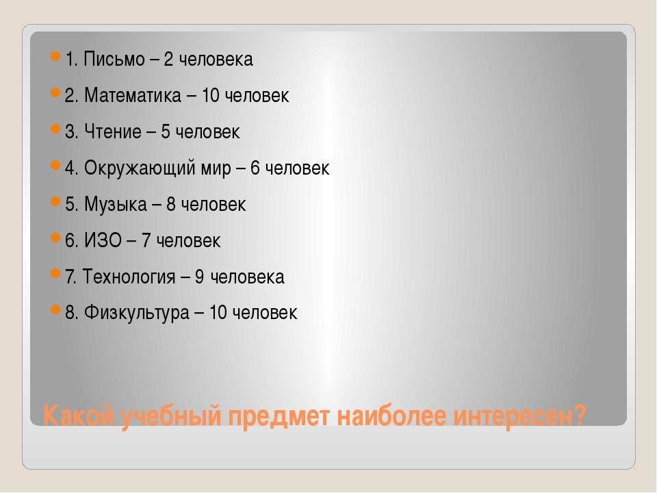 Какой учебный предмет наиболее интересен? 1. Письмо – 2 человека 2. Математик...