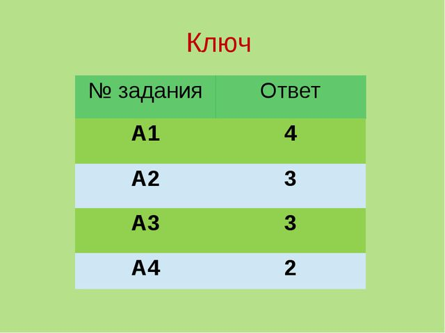 Ключ № задания Ответ А1 4 А2 3 А3 3 А4 2