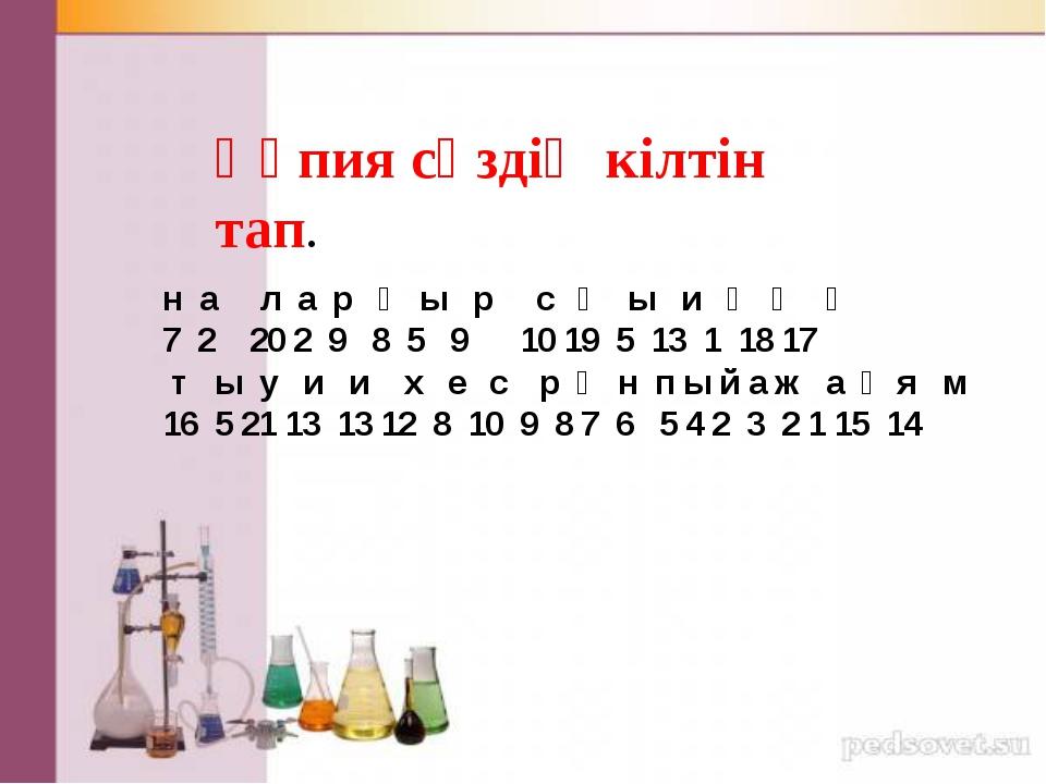 н а л а р ә ы р с қ ы и ғ ң ұ 7 2 20 2 9 8 5 9 10 19 5 13 1 18 17 т ы у и и...