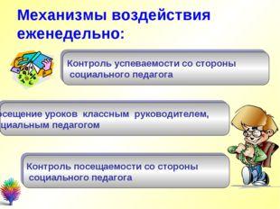 Механизмы воздействия еженедельно: Контроль посещаемости со стороны социально