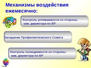 Механизмы воздействия ежемесячно: Контроль успеваемости со стороны зам. дирек