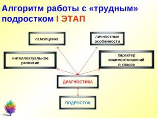 Алгоритм работы с «трудным» подростком I ЭТАП