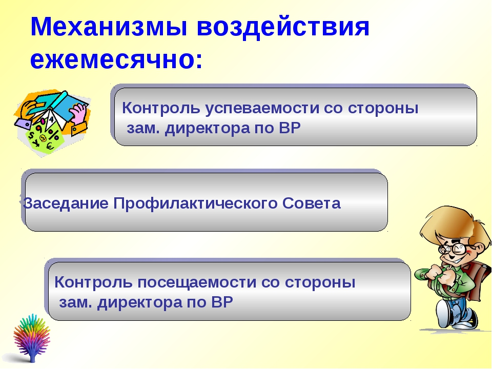 Механизмы воздействия ежемесячно: Контроль успеваемости со стороны зам. дирек...