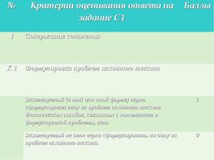 №Критерии оценивания ответа на задание С1Баллы IСодержание сочинения К 1