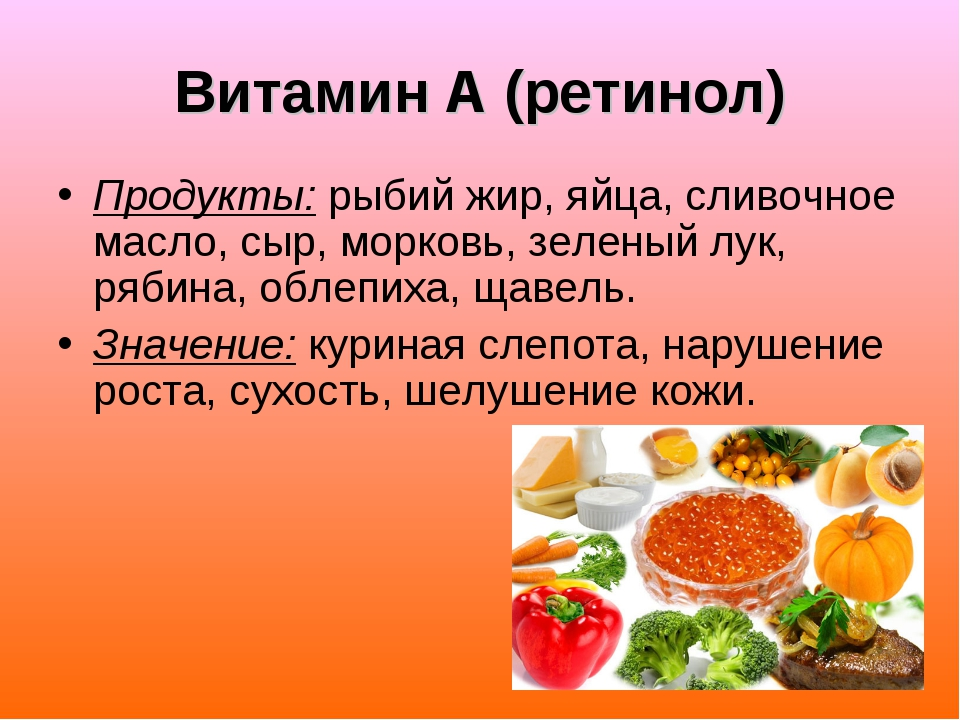 Витамин А (ретинол) Продукты: рыбий жир, яйца, сливочное масло, сыр, морковь,...