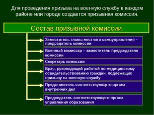 Состав призывной комиссии Врач, руководящий работой по медицинскому освидетел
