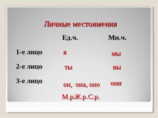 Личные местоимения я мы ты вы он, она, оно они М.р. Ж.р. С.р. Ед.ч.Мн.ч. 1-