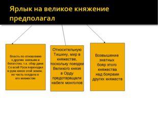 Власть по отношению к другим князьям и богатство, т.к. сбор дани Со всей Руси
