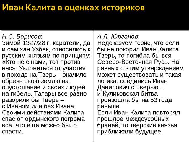 Н.С. Борисов: Зимой 1327/28 г. каратели, да и сам хан Узбек, относились к рус...