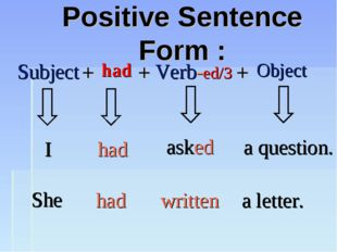 Positive Sentence Form : Subject had Verb-ed/3 Object + + + I had asked a qu