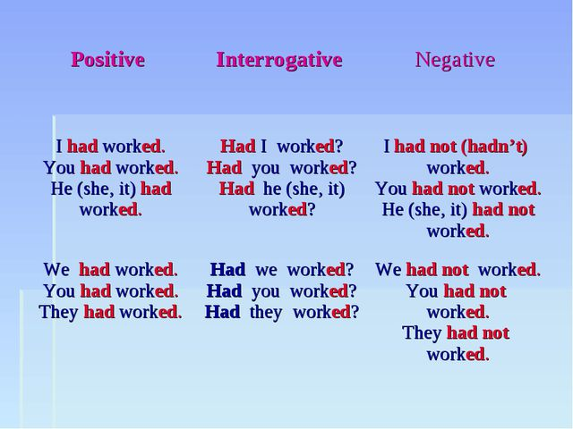 Positive 	Interrogative 	Negative I had worked. You had worked. He (she, it)...