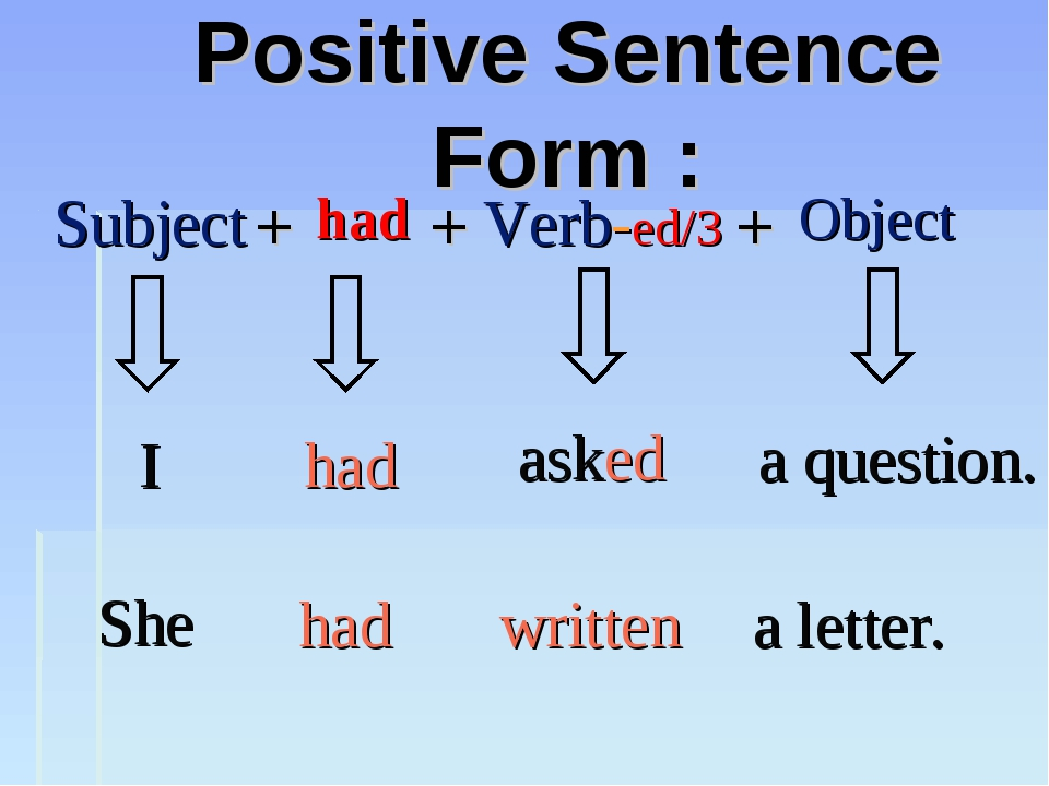 Positive Sentence Form : Subject had Verb-ed/3 Object + + + I had asked a qu...