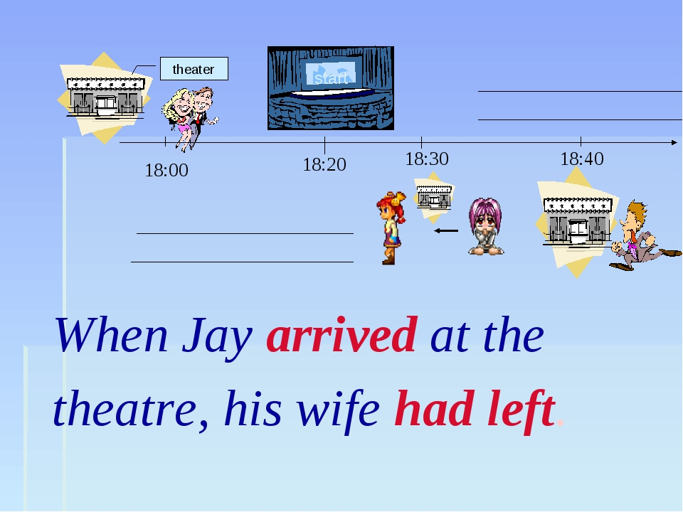 When Jay arrived at the theatrе, his wife had left.