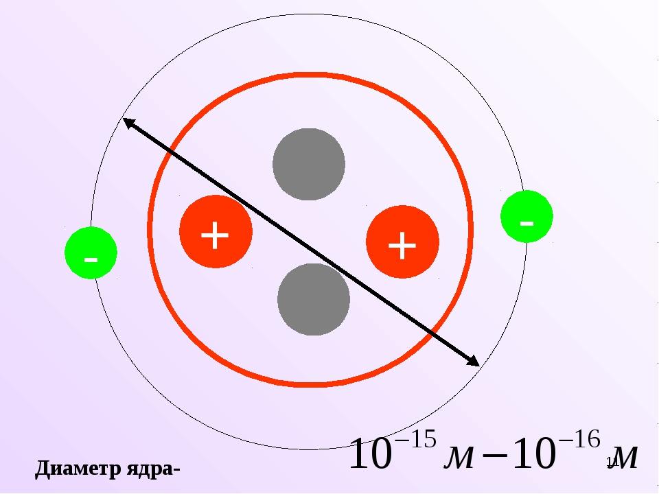 * - - Диаметр ядра-