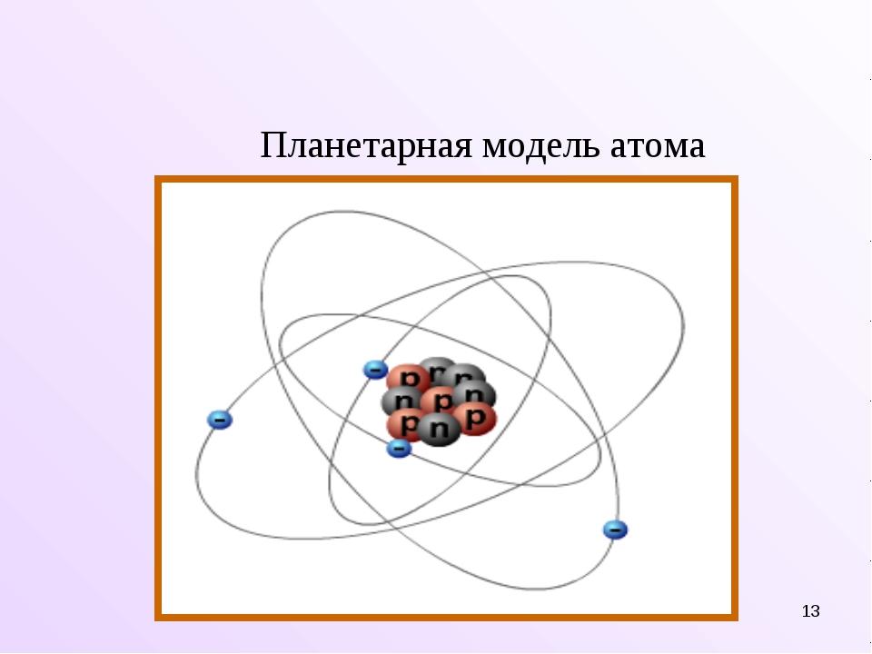 * Планетарная модель атома