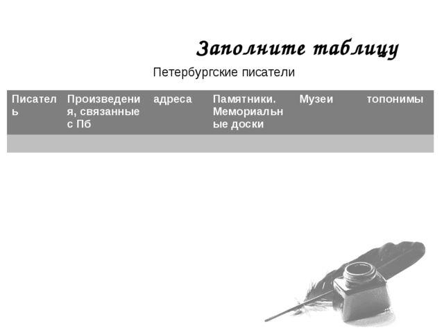 Заполните таблицу Петербургские писатели ПисательПроизведения, связанные с П...