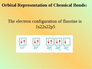 Orbital Representation of Chemical Bonds: The electron configuration of fluor