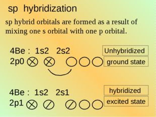 Unhybridized ground state hybridized excited state sp hybridization sp hybrid
