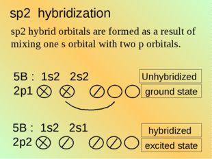 Unhybridized ground state 5B : 1s2 2s2 2p1 5B : 1s2 2s1 2p2 hybridized excite