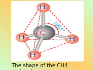 The shape of the CH4 molecule.