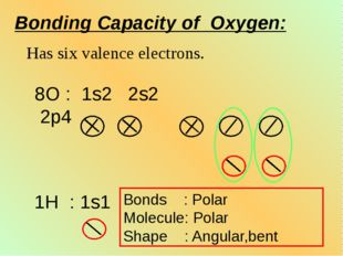 Bonding Capacity of Oxygen: Bonds : Polar Molecule: Polar Shape : Angular,ben