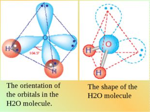 The orientation of the orbitals in the H2O molecule. The shape of the H2O mol