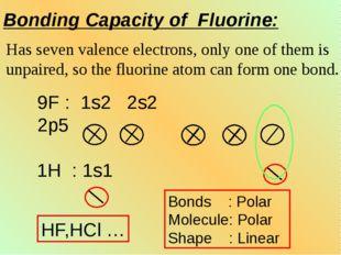 Bonding Capacity of Fluorine: Bonds : Polar Molecule: Polar Shape : Linear 9F