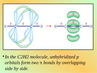 In the C2H2 molecule, unhybridized p orbitals form two π bonds by overlapping