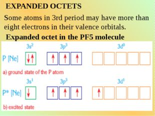 EXPANDED OCTETS Some atoms in 3rd period may have more than eight electrons i