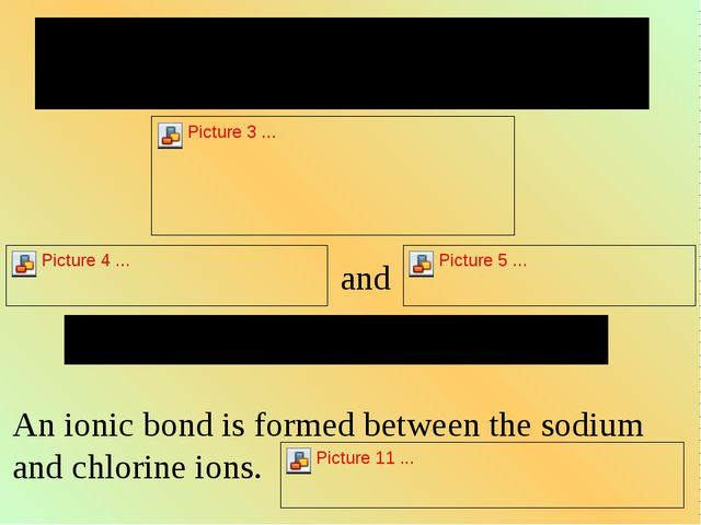To complete their octets, sodium gives one electron to chlorine. Na+ cation a...