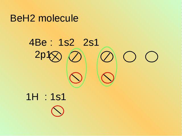 BeH2 molecule 4Be : 1s2 2s1 2p1 1H : 1s1