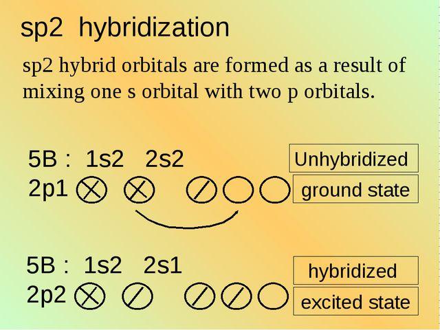 Unhybridized ground state 5B : 1s2 2s2 2p1 5B : 1s2 2s1 2p2 hybridized excite...