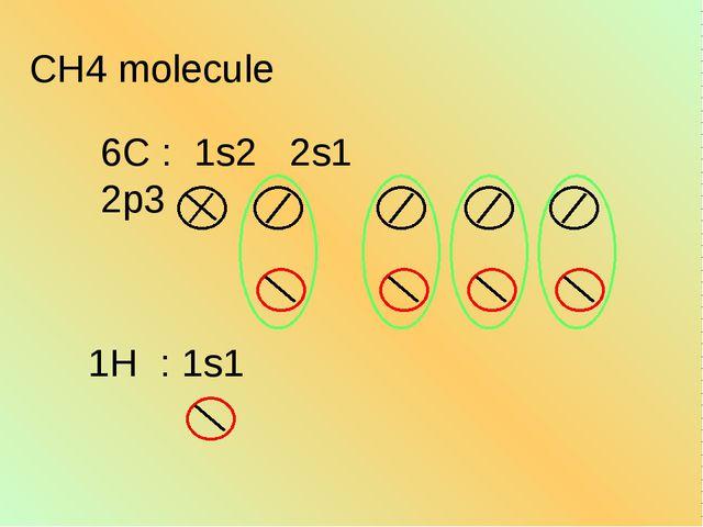 CH4 molecule 6C : 1s2 2s1 2p3 1H : 1s1