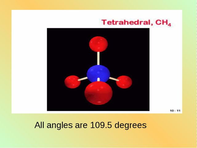 All angles are 109.5 degrees