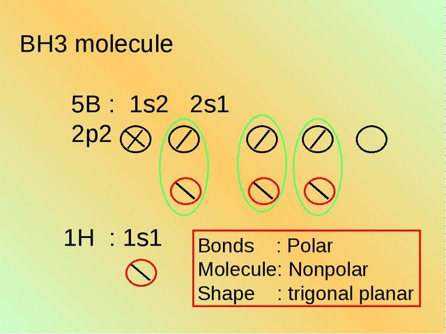 BH3 molecule 5B : 1s2 2s1 2p2 Bonds : Polar Molecule: Nonpolar Shape : trigon...