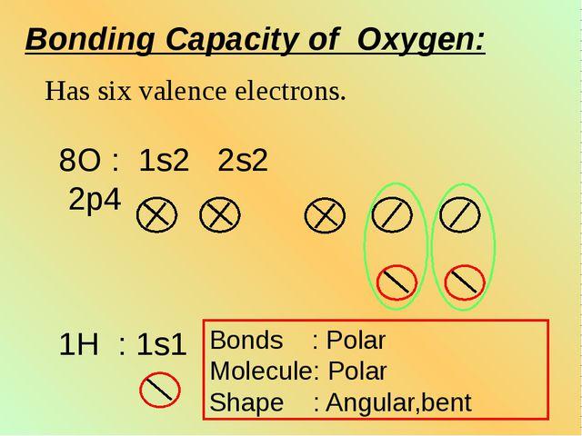 Bonding Capacity of Oxygen: Bonds : Polar Molecule: Polar Shape : Angular,ben...