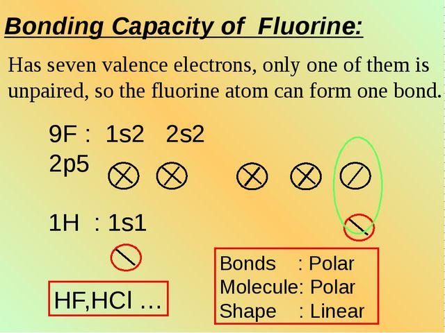 Bonding Capacity of Fluorine: Bonds : Polar Molecule: Polar Shape : Linear 9F...