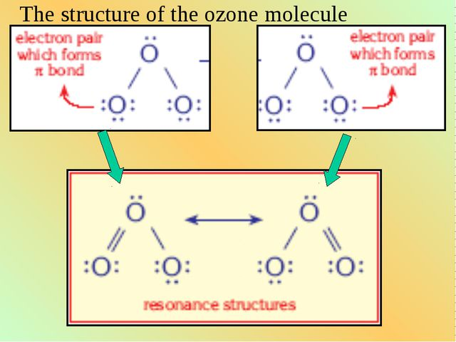 The structure of the ozone molecule